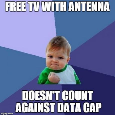 antenna data cap