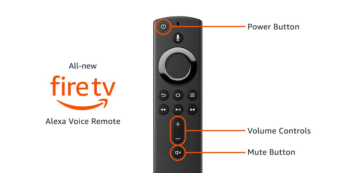 Should You Upgrade Your Amazon Fire TV for a Better Cord