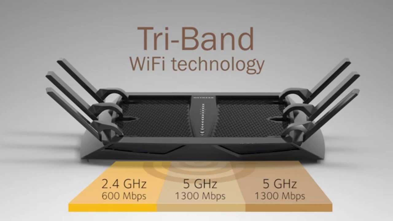 triband router technology