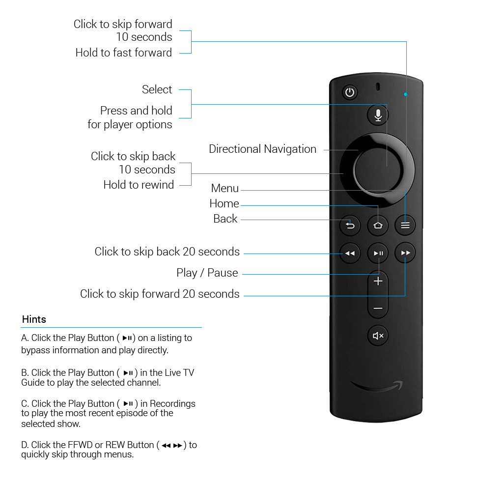 tablo amazon fire tv remote