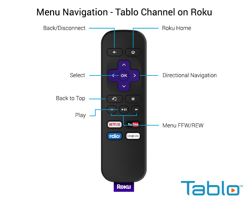 Tablo Roku Menu Controls