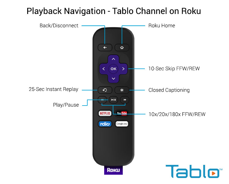 Tablo Roku Controller Playback