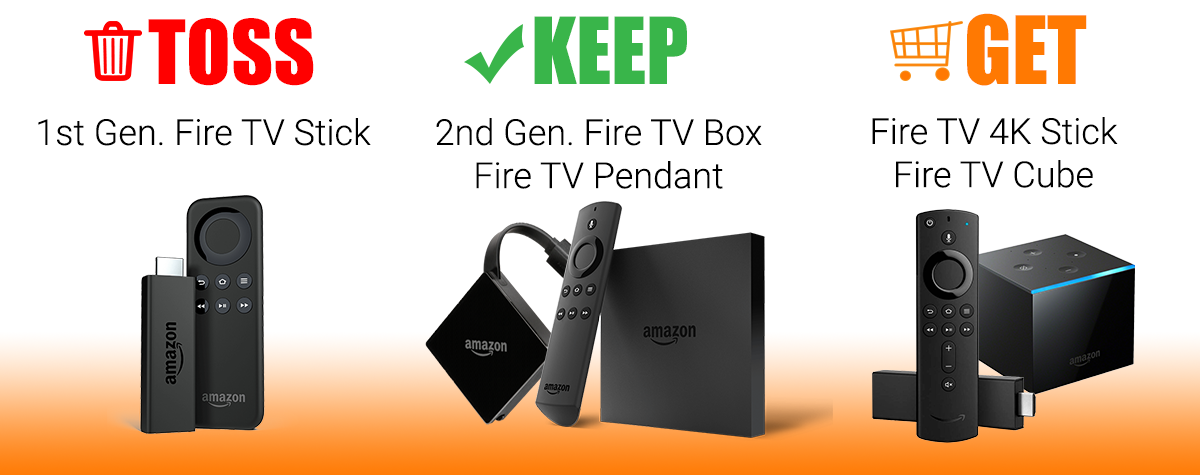 Should You Upgrade Your Amazon Fire TV for a Better Cord Cutting