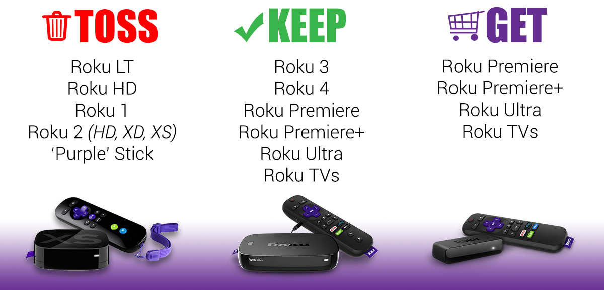 Should You Upgrade Your Roku for a Better Cord Cutting